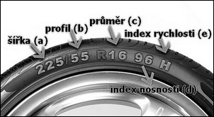 Rozmery pneumatik